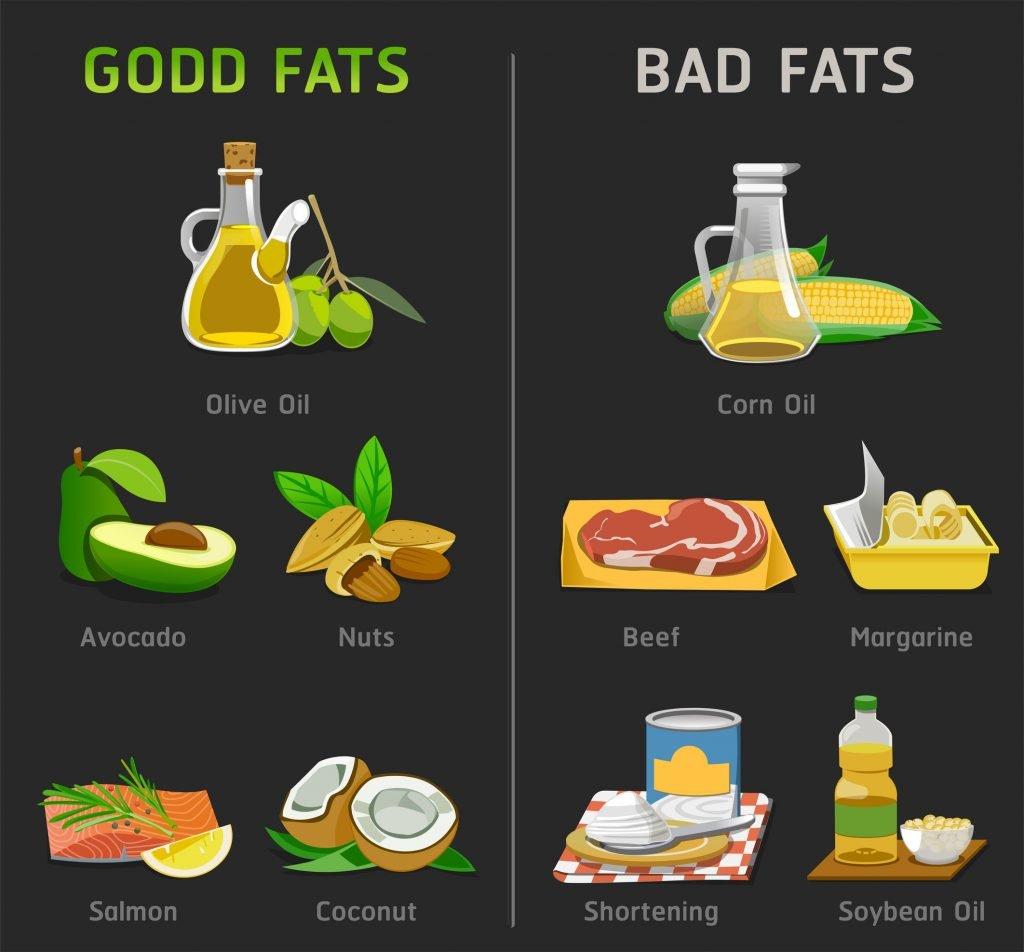 good and bad fats