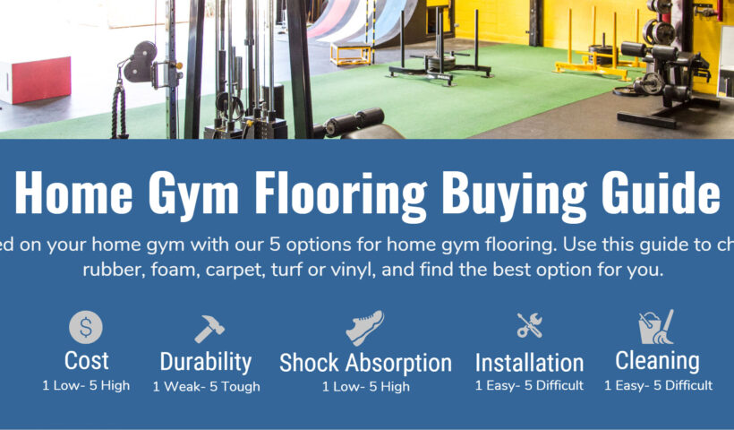 Home and Commercial Gym Flooring